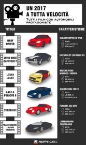 Infografica film